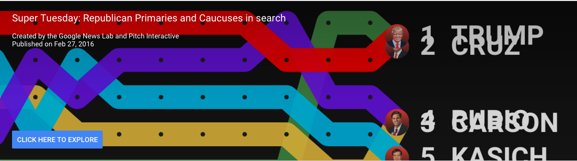 پیش بینی مایکروسافت و گوگل از «سه شنبه بزرگ» آمریکا