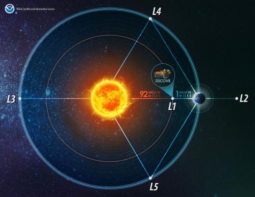 ثبت تصویر شگفت انگیز عبور ماه از روبروی زمین توسط ماهواره هواشناسی ناسا