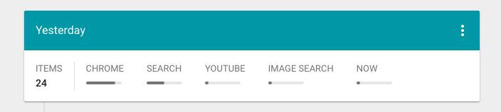 زندگی گوگلی خود را در این صفحه جدید از گوگل بازبینی کنید!